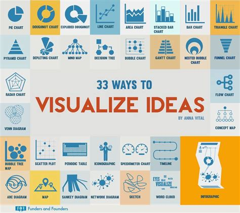 14 best Visual thinking images on Pinterest | Info
