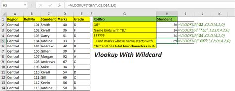17 Things About Excel VLOOKUP