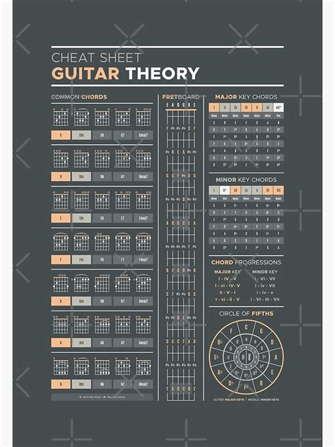 """""""Music Theory for Guitar Cheat Sheet"""" Poster by"""